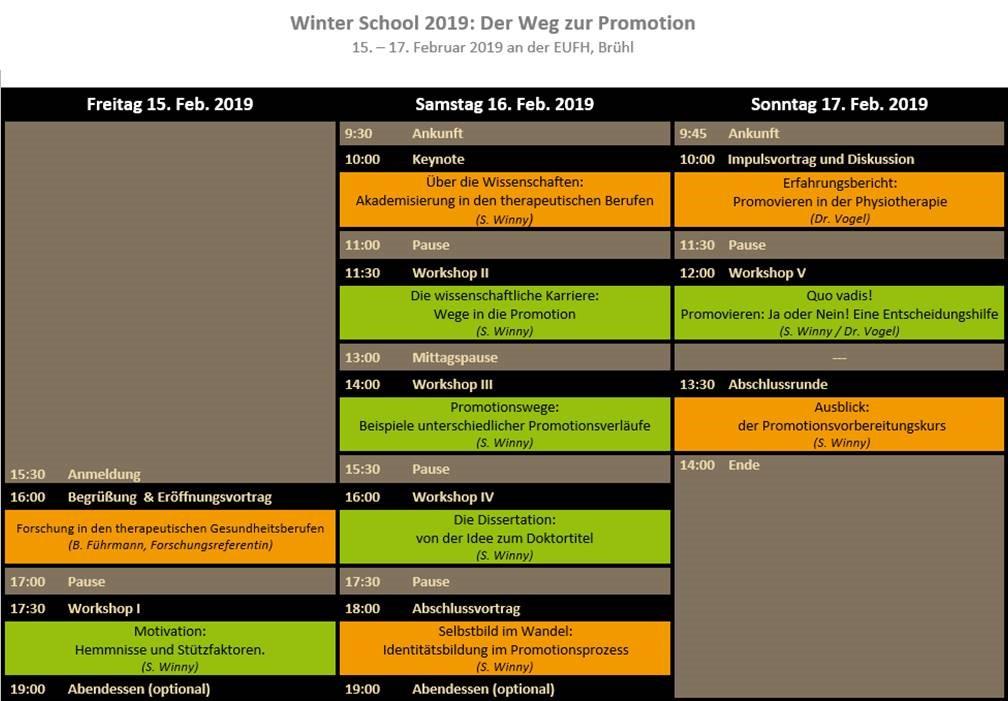 Programm Winter School 2019