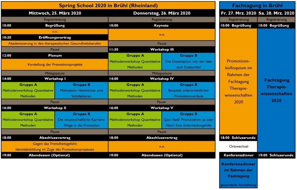 Programm Spring School - Fachtagung