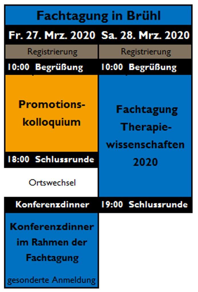 Promotionskolloquium